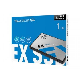 Модуль памяти DDR4 8Gb/2133 GOODRAM (GR2133D464L15S/8G)